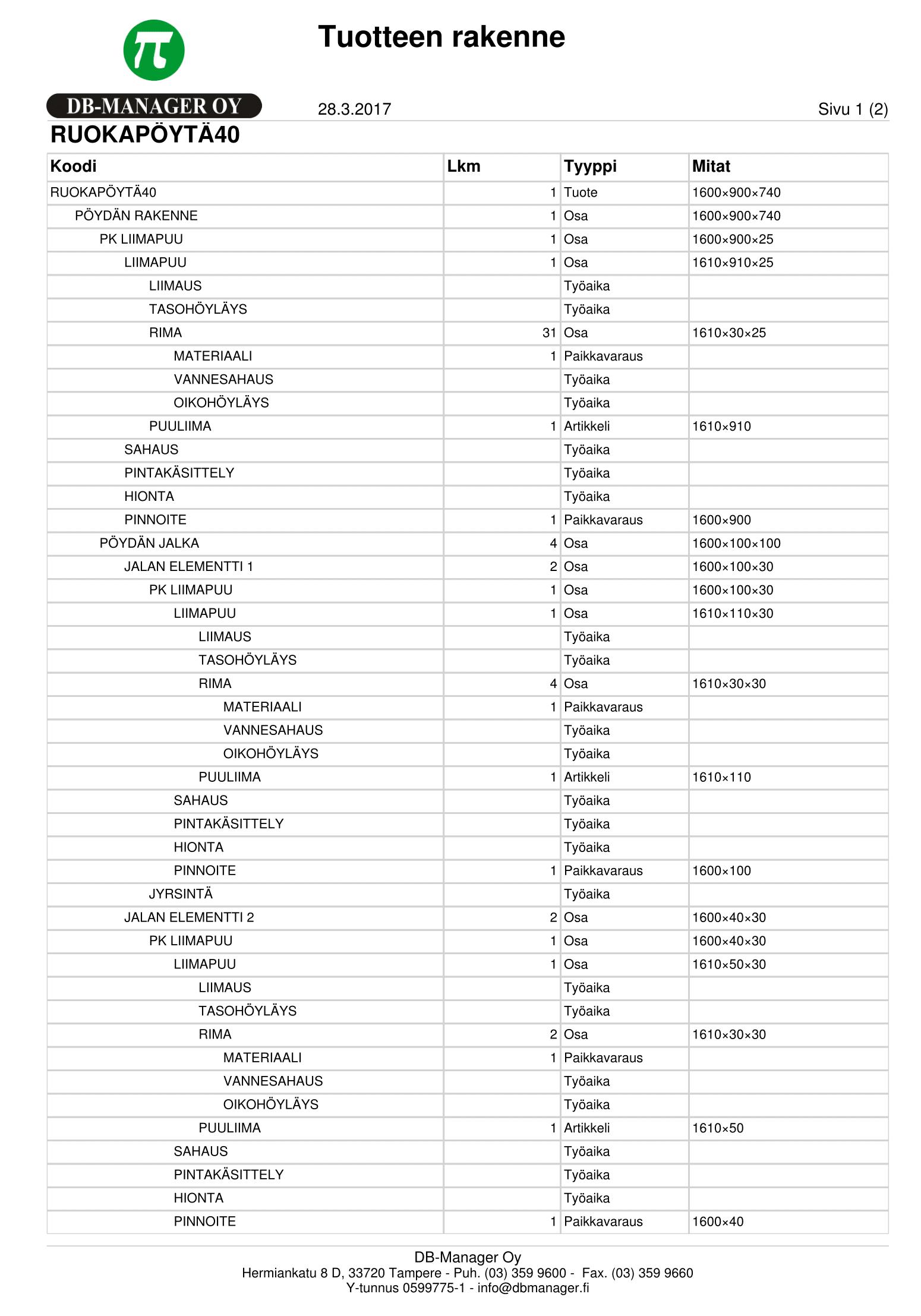 Tuote ja osarakenneraportti